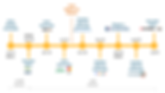 Gráficos_suporte.png