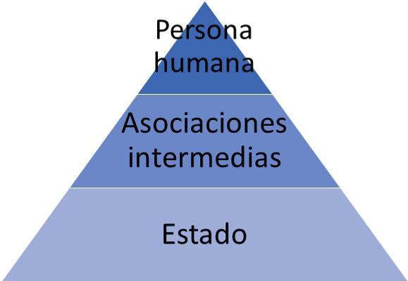 PIRAMIDE SOCIAL.png
