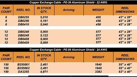 Copper Only.JPG
