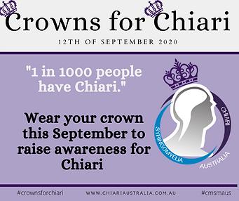 Crowns for Chiari.png