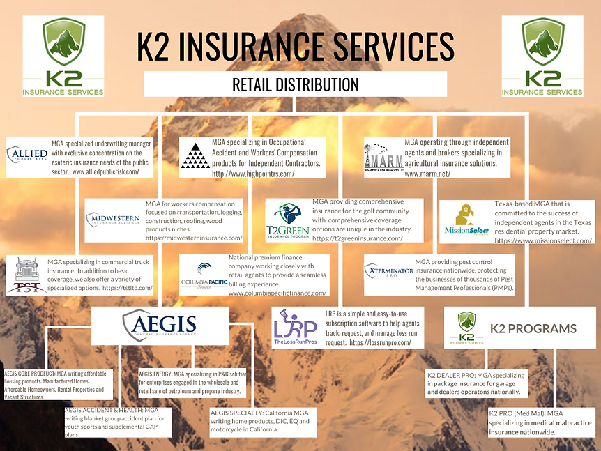 K2 Insurance Services.png