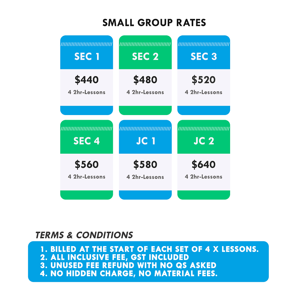 Rates_SmallGroupRates.png
