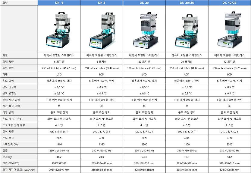 DK Series comparison table.jpg