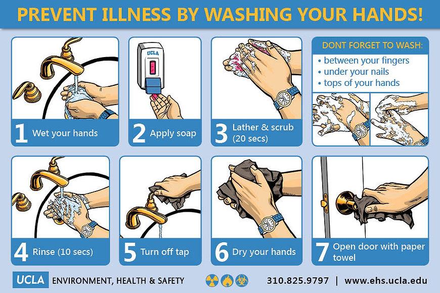 HandWashing-UCLA.jpg.jpg