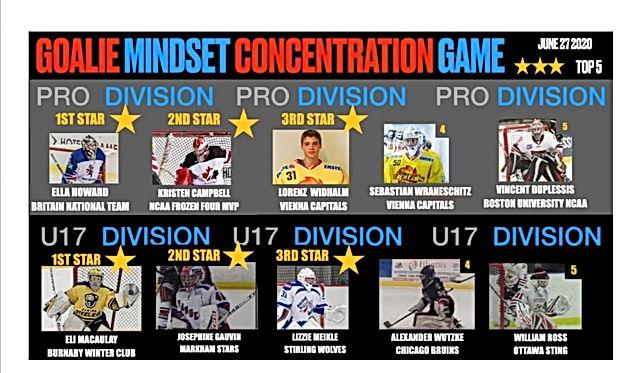 cggc mentales Training Eishockey.jpg