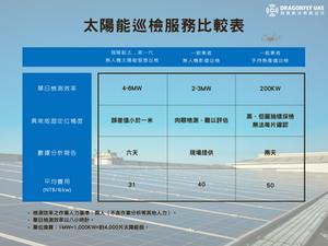 翔隆第一代太陽能智慧巡檢服務與一般業者。圖片來源:翔隆航太