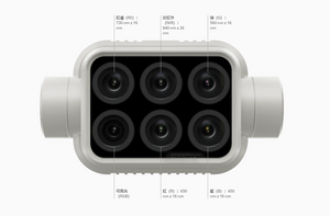 P4M配備一體式的多光譜成像系統,集成 1 個 RGB 相機及 5 個多光譜相機(藍光、綠光、紅光、紅邊與近紅外),分別負責可見光成像及多光譜成像。圖片來源:DJI官方網站