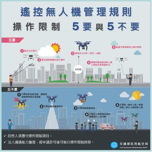 無人機管理規則五要五不要。圖片來源:交通部民用航空局