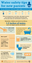 Water Safety Tips for New Parents