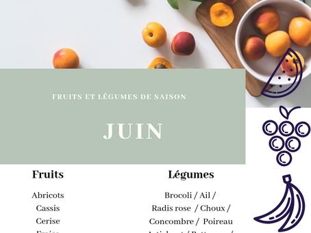 Fruits et légumes de saison : JUIN