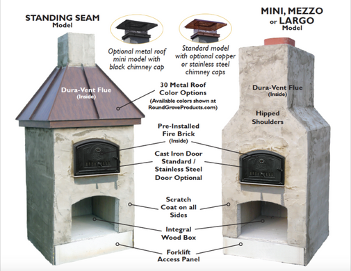 Brick-Oven-Feature-Options-768x594.png