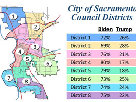 2020 Presidential Vote Breakdown by Sacramento County communities & City Council districts