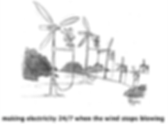 Cartoon of wind generators being driven by electric fans.