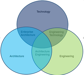 architecture-image1.png