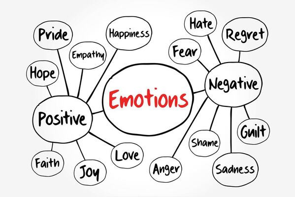 All emotions are a gift, even if some of them do not feel that way..
