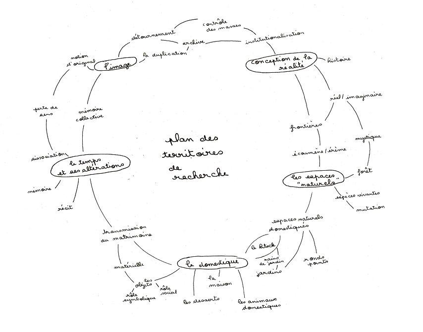 Plan  des territoires de recherche.jpg