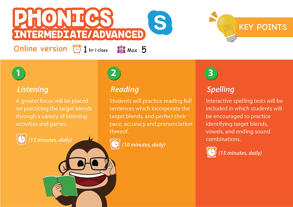 Phonics advantages-03.png