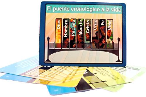 Tarjetas - Puente cronológico de la Vida