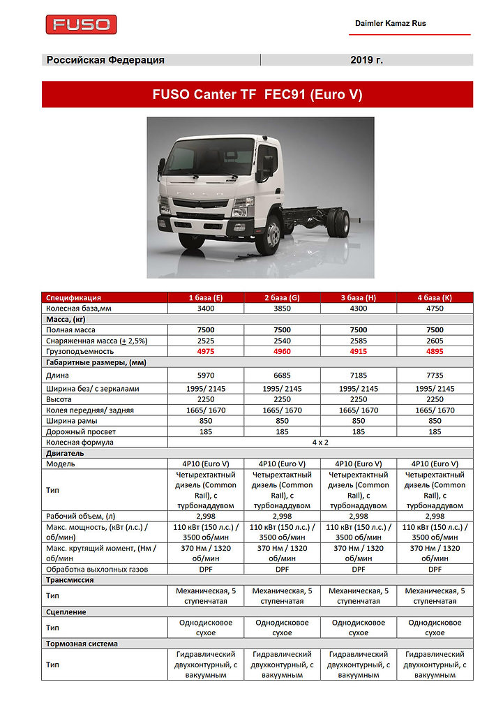 Fuso Canter_TF 7.5_1_1.jpg