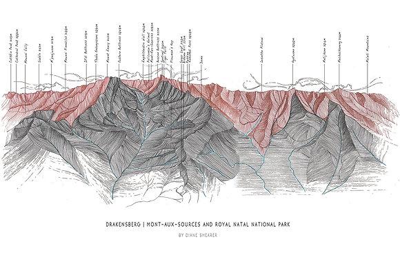 Mont-Aux-Sources to Royal Natal National Park