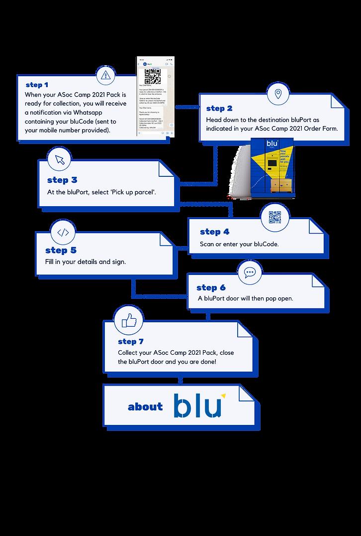 BLU (4).png