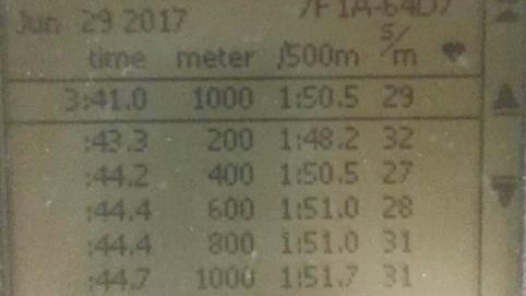 Olivia Janss Lafond - New 1000m WR