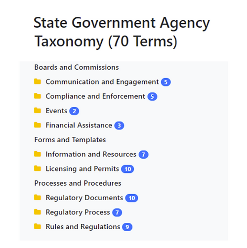 State Government Agency Taxonomy