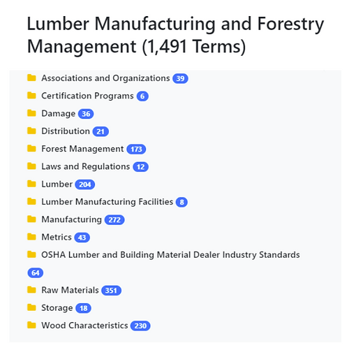 Lumber Manufacturing and Forestry Management Taxonomy