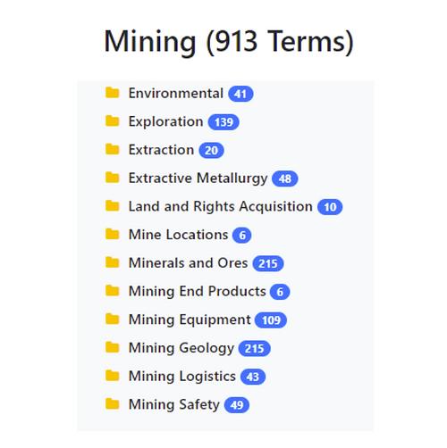 Mining Taxonomy