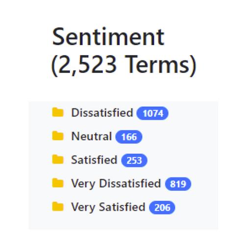 Sentiment Taxonomy