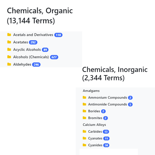 Chemicals Taxonomy