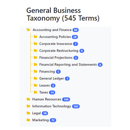 General Business Taxonomy