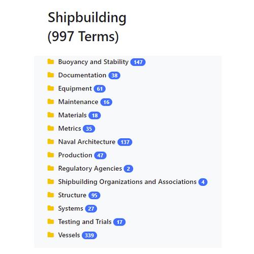 Shipbuilding Taxonomy