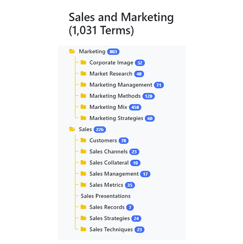 Sales and Marketing Taxonomy