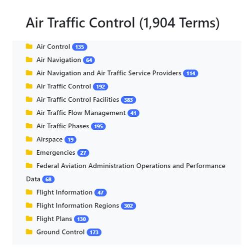 Air Traffic Control Taxonomy