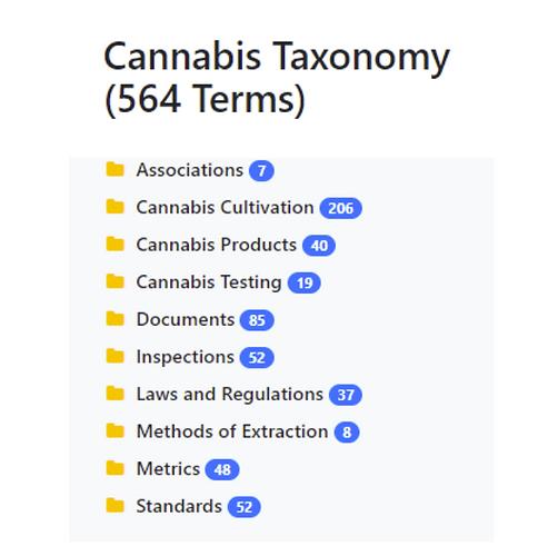 Cannabis Taxonomy