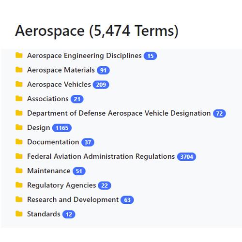Aerospace Engineering Taxonomy