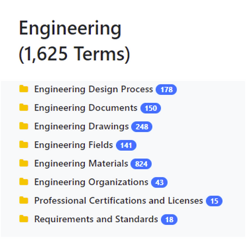Engineering Taxonomy