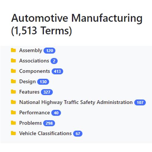 Automotive Manufacturing Taxonomy