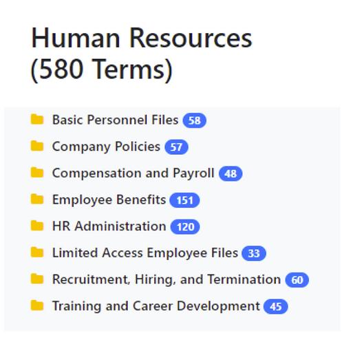 Human Resources Taxonomy