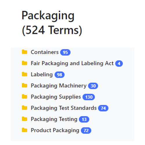 Packaging Taxonomy