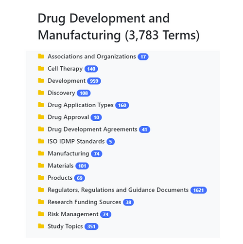 Drug Development and Manufacturing Taxonomy