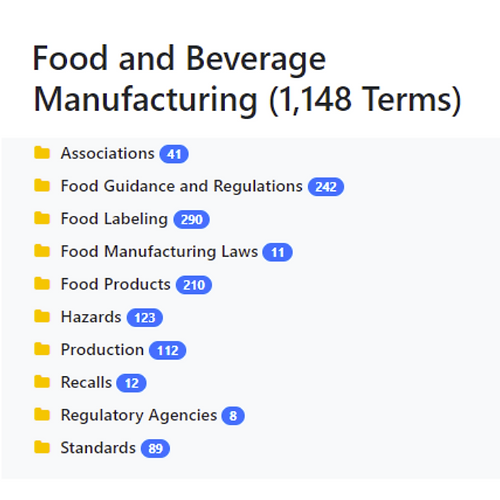 Food and Beverage Manufacturing Taxonomy