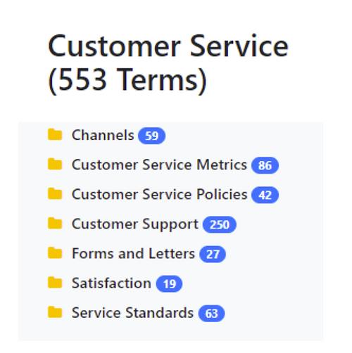 Customer Service Taxonomy