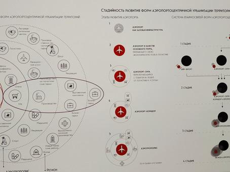 Аэропортоцентричные формы урбанизации Ксении Веретенниковой