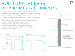 Grafx_Sign Systems_Built up letters_Rand