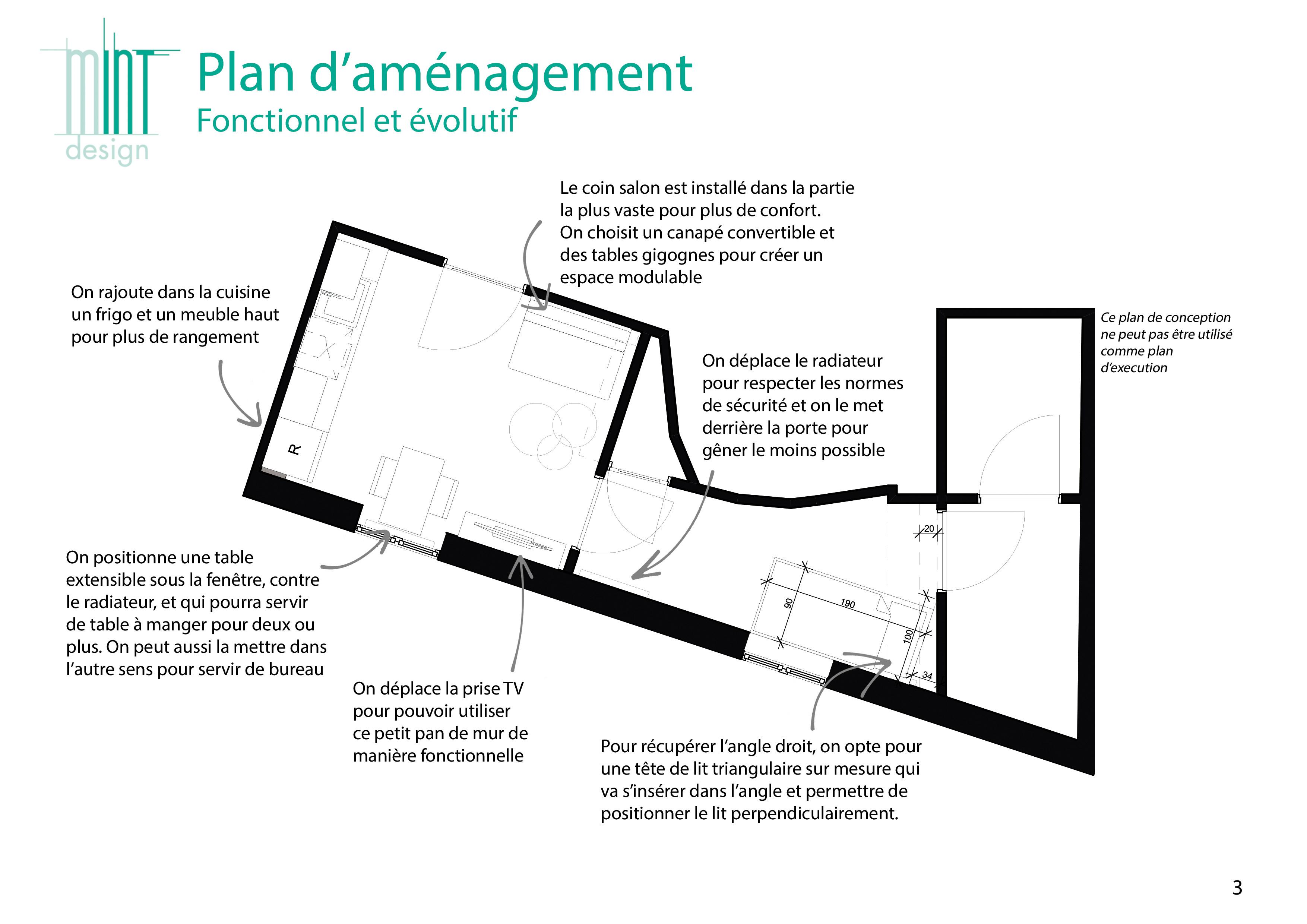 Tete De Lit Contre Radiateur appartement à louer à toulouse | mint-design