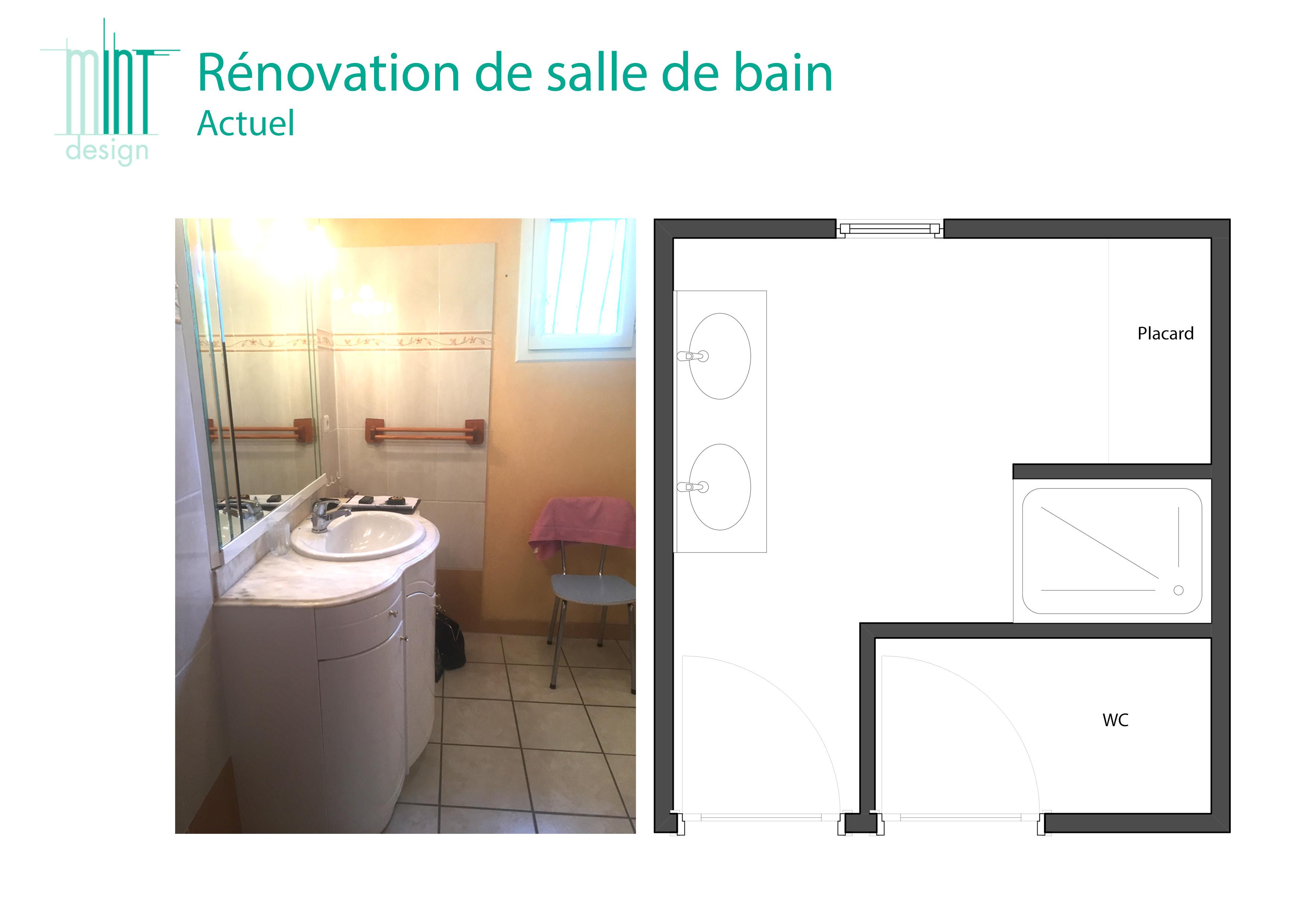 Salle De Bain Industrielle salle de bain industrielle chic | mint-design