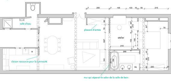 plan reconfiguration des espaces