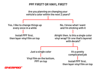 PPF & Vinyl; Same thing but (a lot) different.